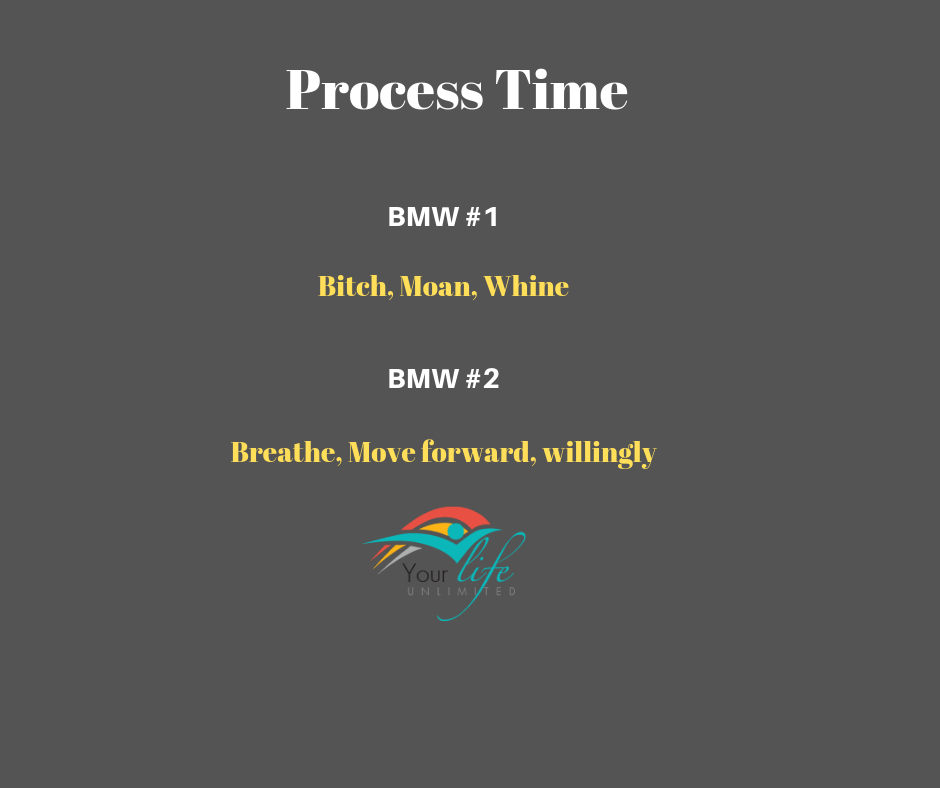 Process Time